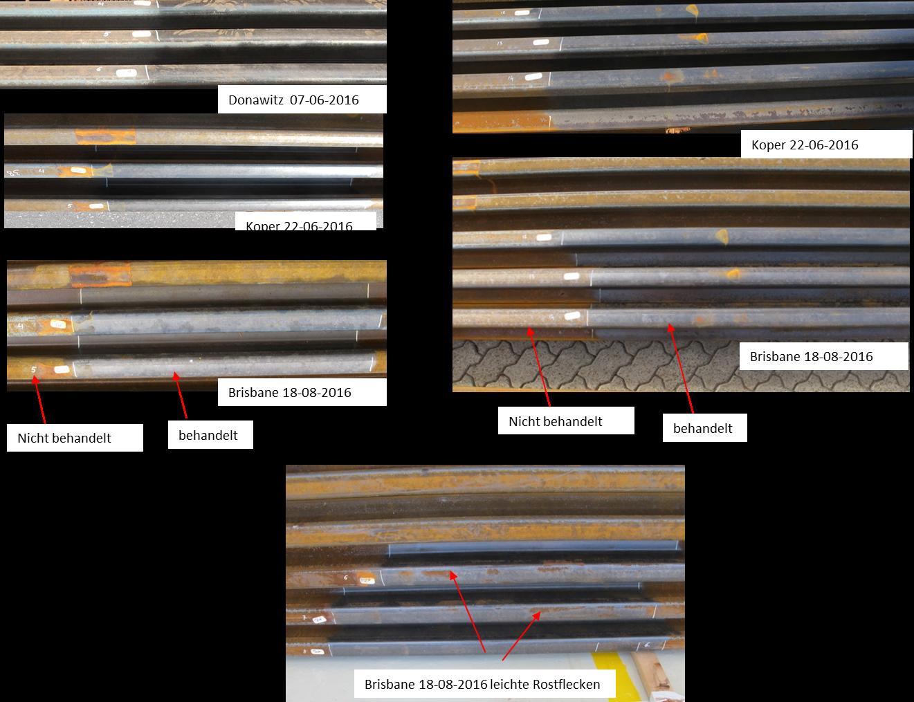 Verschiedene getestete Schienen im Vergleich